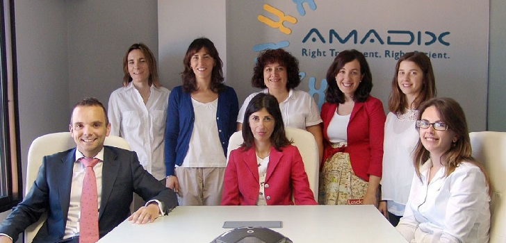 Amadix completa una ronda de 1,2 millones para lanzar su producto al mercado en 2020